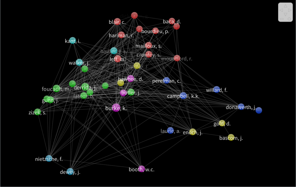 Co-citation network of RSQ, 2011-2016